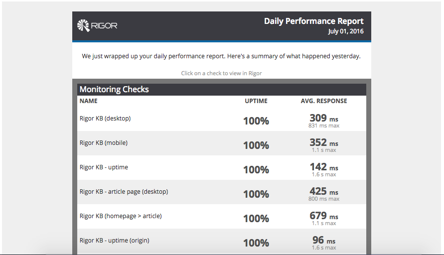 dailyPerformanceReport.png
